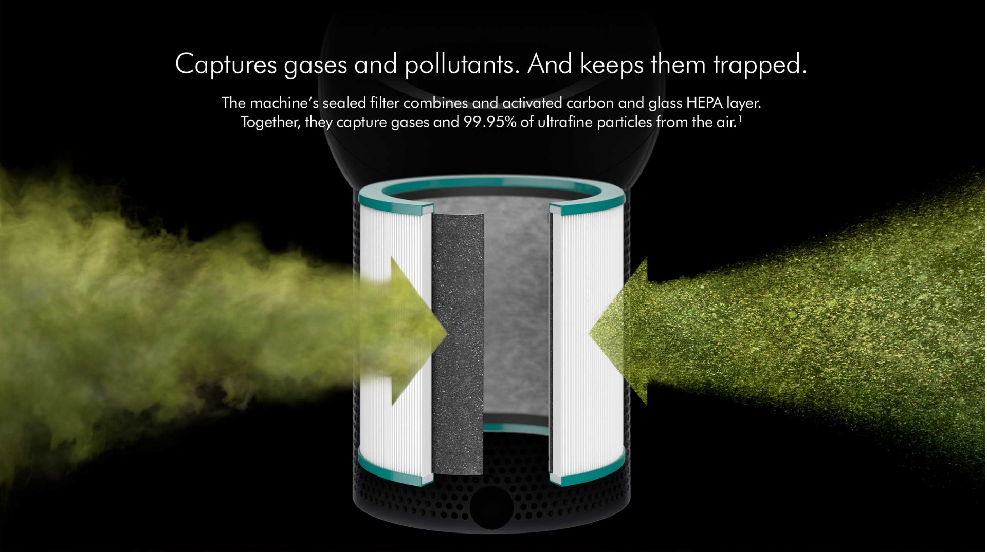 Captures gases and pollutants and keeps them trapped