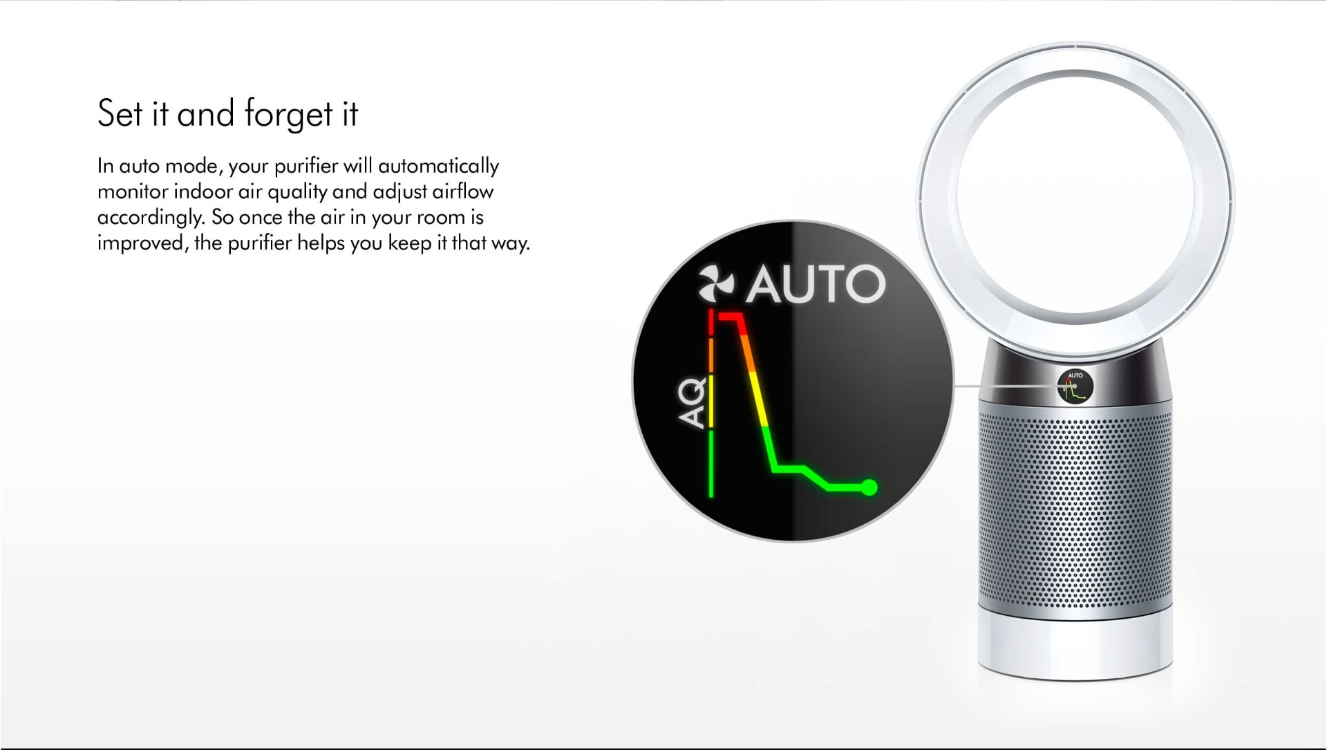 Automatic mode continually monitor`s air quality and adjusts its self as necessary