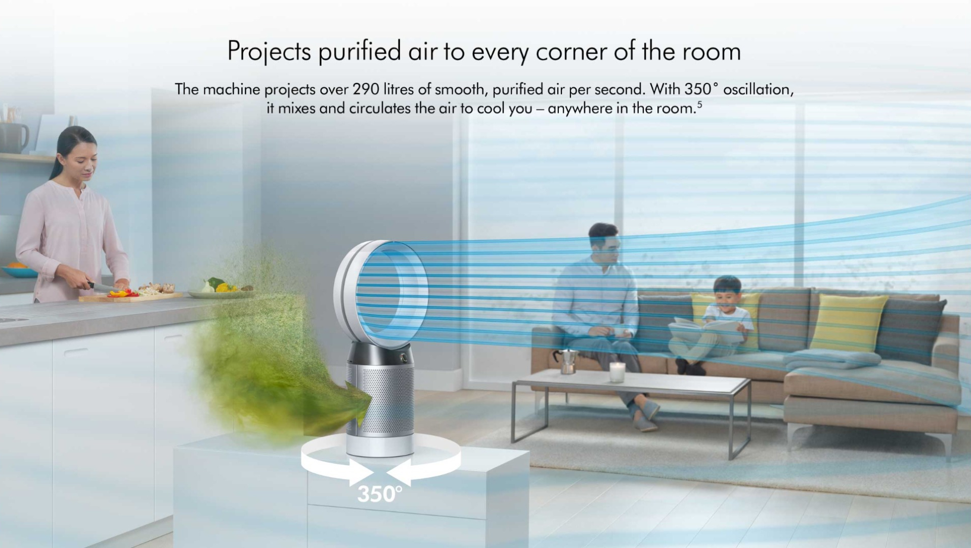 Projects Purified air to every corner of the room