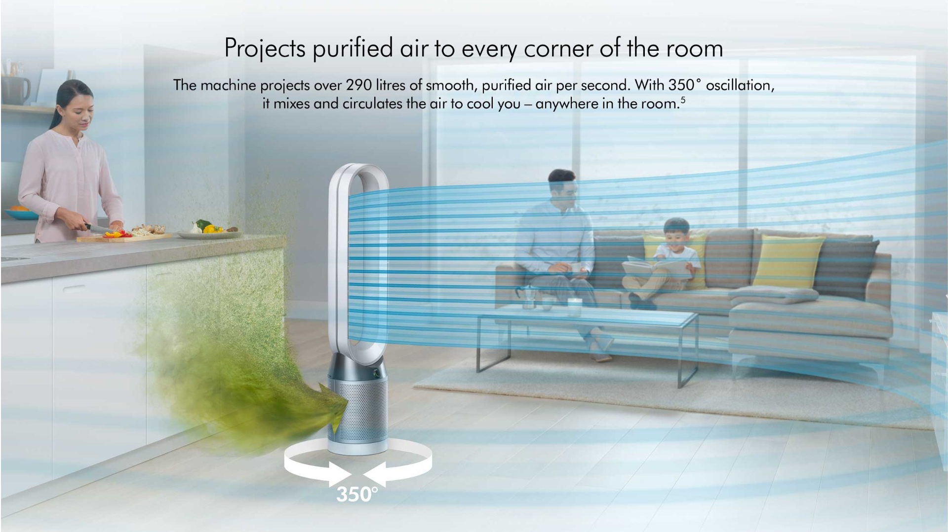 Projects purified air to the corner of every room