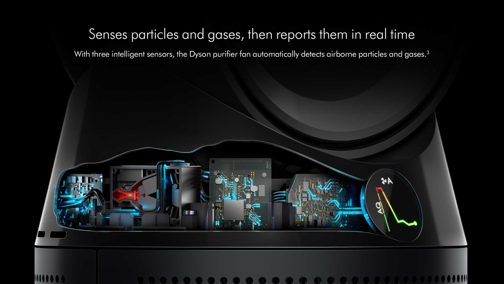 Sense particles and gases, then reports them in real time.